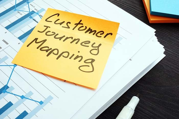 Retail 4.0 e customer journey mapping